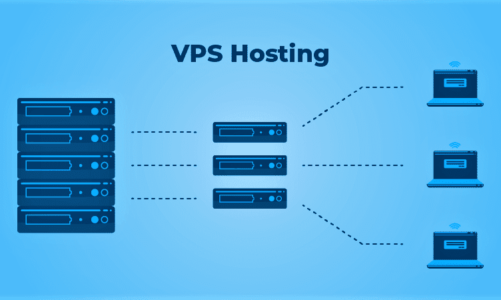 Cheapest Linux VPS hosting in India